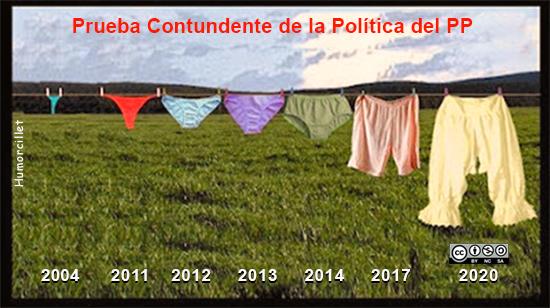 politica pp