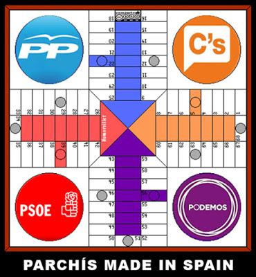 tablero_parchis